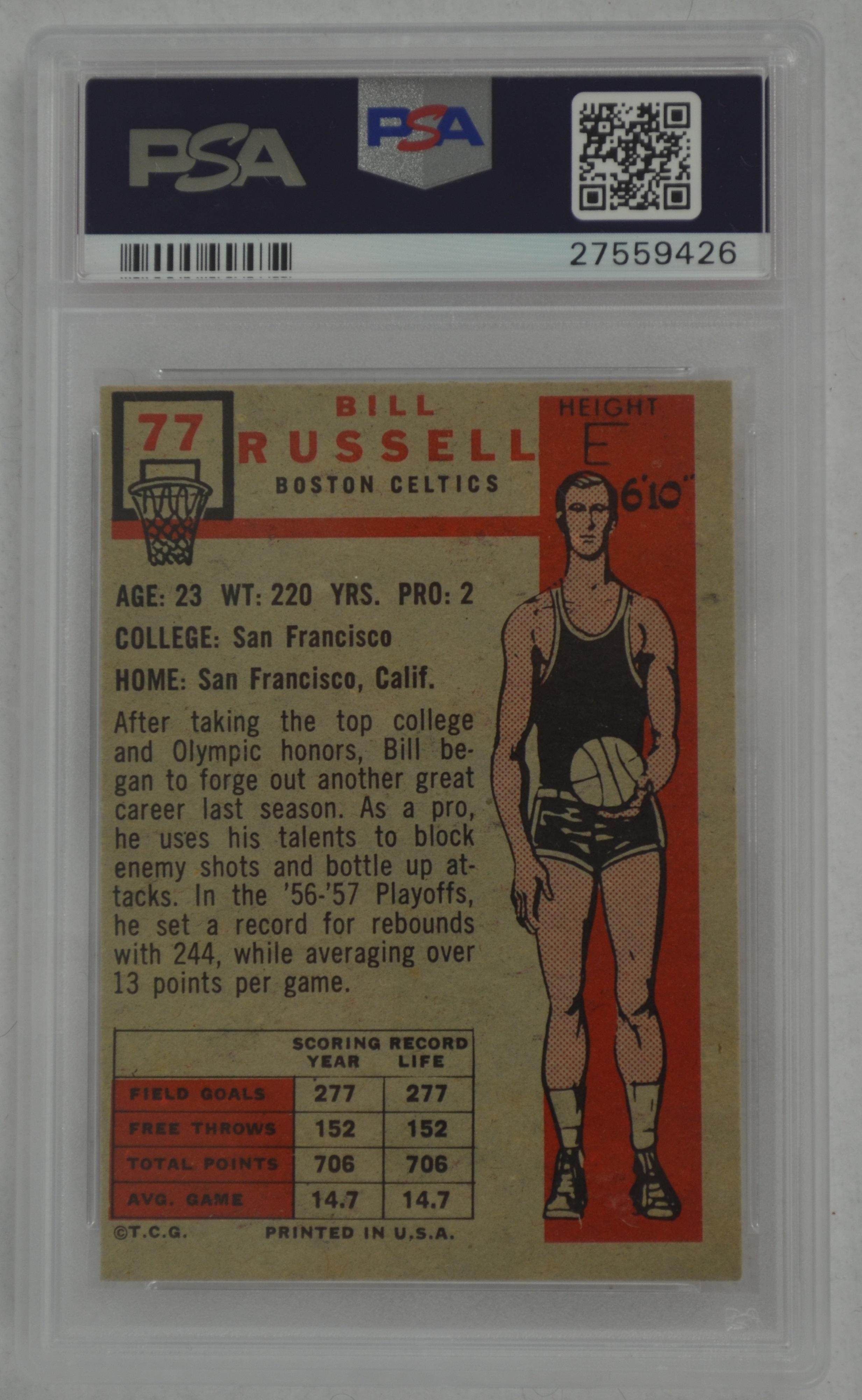 Lot Detail Bill Russell 1957 Topps Rookie Card Psa 8 Mc